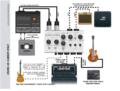 DSM & Humboldt Simplifier 9