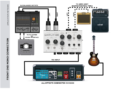 DSM & Humboldt Simplifier 5