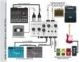 DSM & Humboldt Simplifier 6