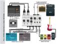 DSM & Humboldt Simplifier 7