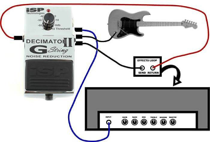 Isp Decimator G String Hook Up